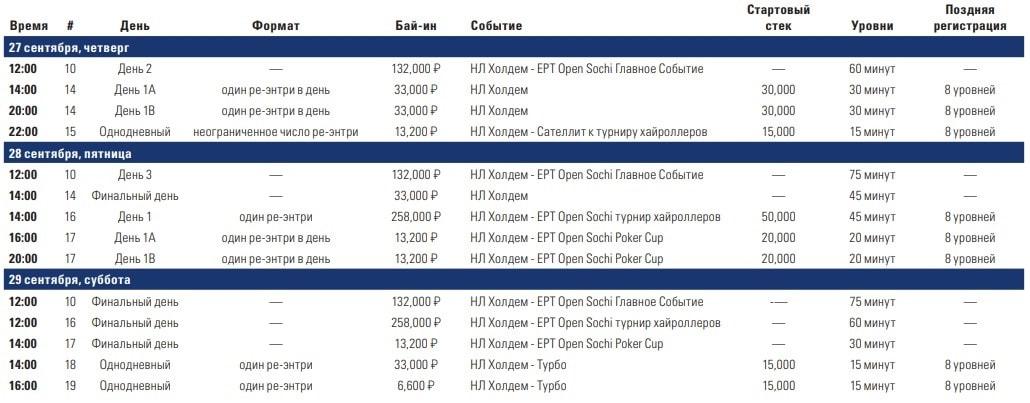 расписание европейского покерного тура EPT Open Sochi 21-29 сентября 2018 - продолжение