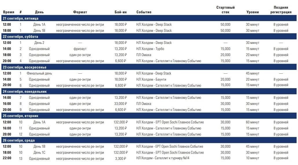 расписание европейского покерного тура EPT Open Sochi 21-29 сентября 2018