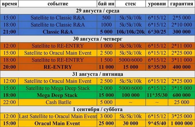 расписание турниров в казино Оракул с 29 августа 2018
