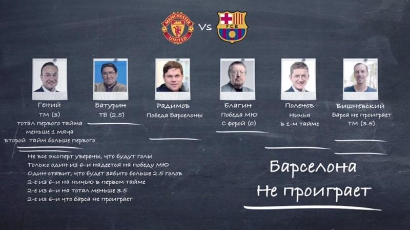 Прогноз экспертов на матч Манчестер Юнайтед – Барселона 10 апреля