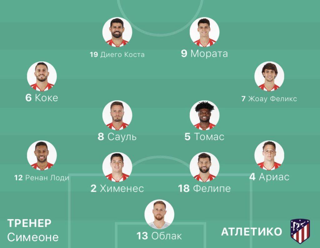 Стартовый состав Атлетико 1 октября 2019 года